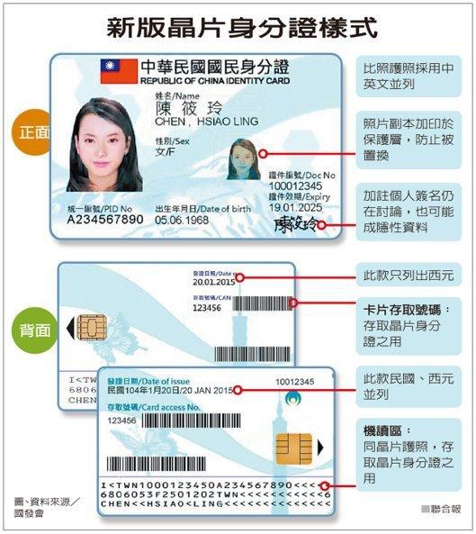 新版晶片身分證樣式 圖/聯合報提供