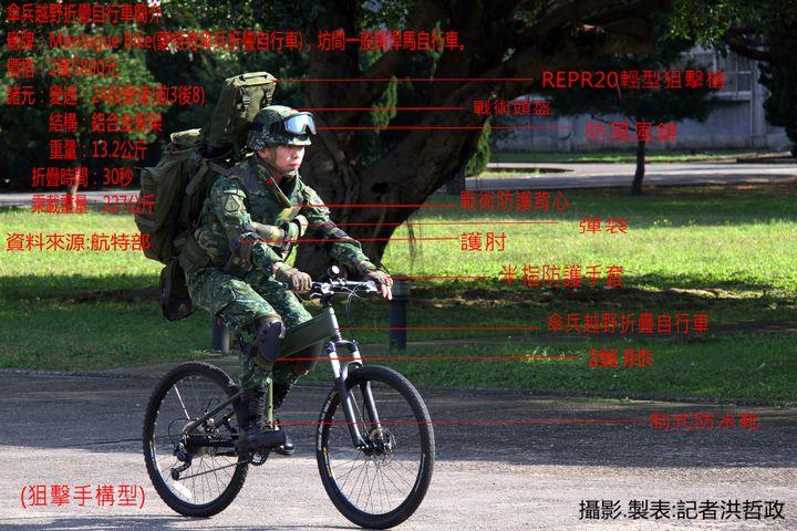狙擊手騎乘姿態。傘兵越野折疊自行車作戰騎乘構型之狙擊手著裝與自行車簡介表。記者洪哲政/攝影、製圖