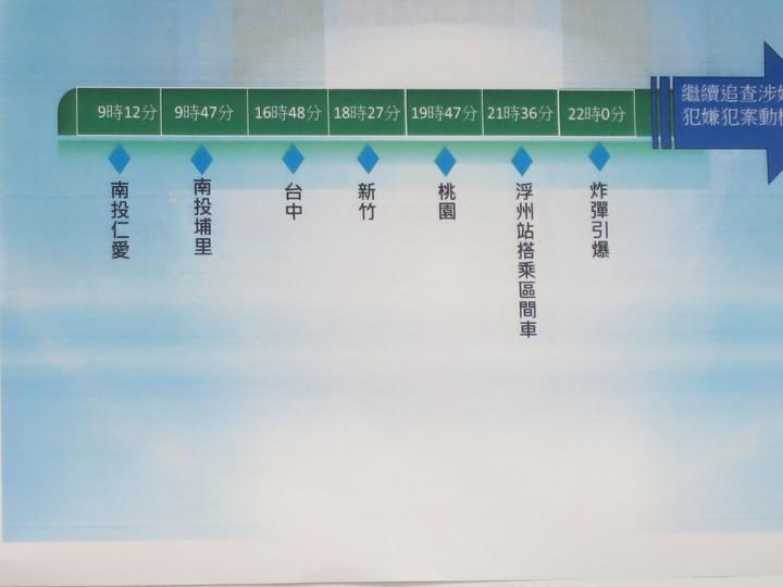 專案小組列出林英昌搭車到爆炸的完整犯案時序。記者陳金松/攝影
