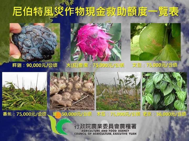 農委會農糧署提供