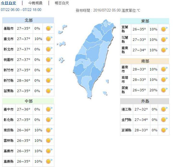 今天白天各地天氣。圖/翻攝自中央氣象局網站