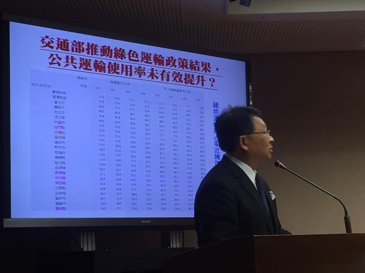 立委陳歐珀今天在立法院交通委員會提出數據質疑,國內公共運輸市占率愈來愈低。記者侯俐安/攝影