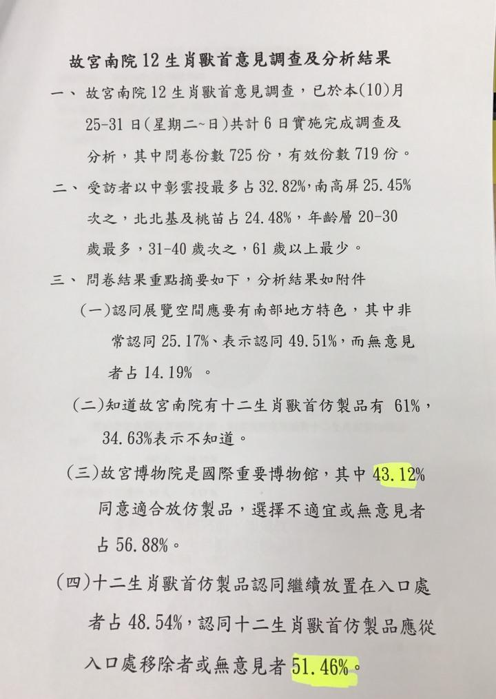國民黨立委陳學聖公布故宮的民調資料,批評故宮操弄民調數字。圖/陳學聖辦公室提供