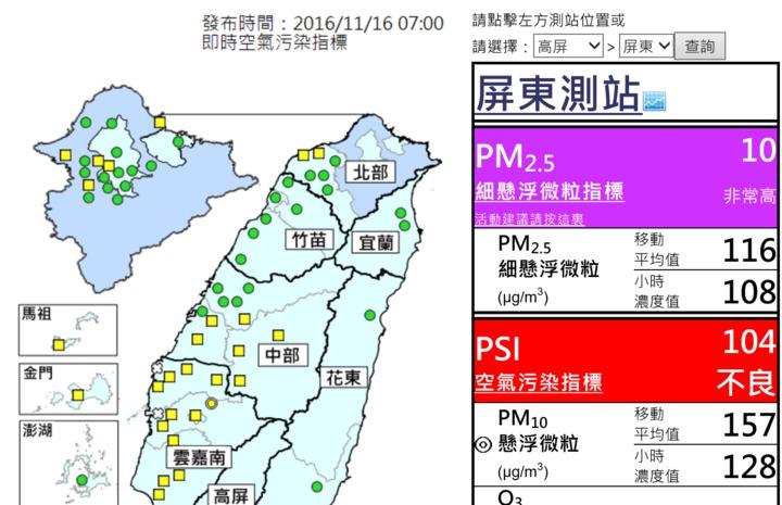 根據環保署測報,屏東一早的空氣品質就出現紫爆。記者翁禎霞/翻攝自環署網站