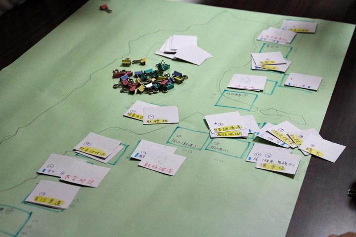 成功商水桌遊社師生設計出一套適合套用在不同縣市或鄉鎮的地景桌遊;研發過程中,物件都先以現成物或手繪取代,學生仍是玩得不亦樂乎。記者李蕙君/攝影