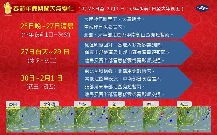 春節期間天氣變化。圖/中央氣象局提供
