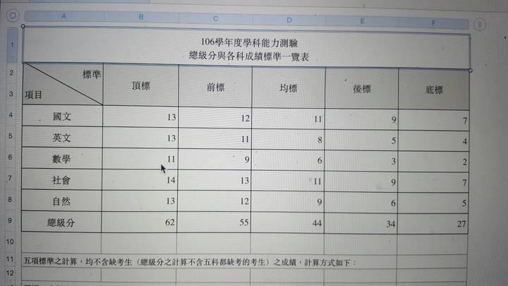 圖/翻攝大考中心網站