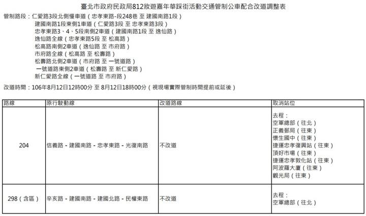 台北市明下午舉辦「812妝遊嘉年華踩街」活動,公運處預計有60多條公車路線受遊行路線影響,20多處公車站牌停靠將取消。圖/公共運輸處提供
