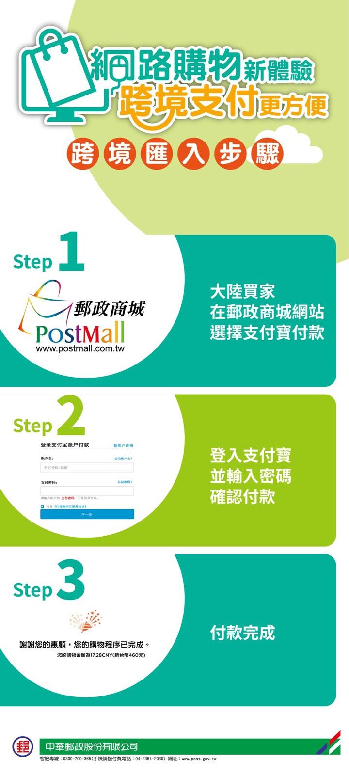 自9月起,大陸民眾也可用支付寶購買郵政商城商品。圖/中華郵政公司提供