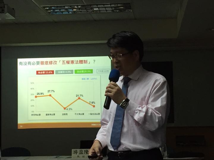 財團法人台灣民意基金會今天發布「內閣改組、總統聲望與政黨支持」全國性民調,其中對於政府「五院」的工作表現,民調顯示最不滿意的是立法院。記者許依晨/攝影