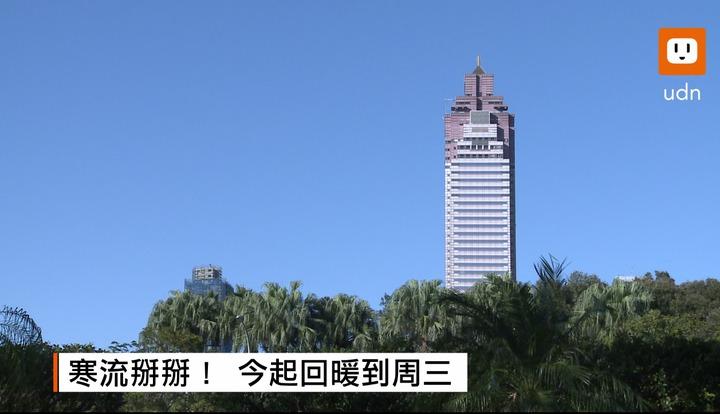 周日陽光露臉,氣象局表示天氣回暖到周三,中南部高溫26度以上。記者徐宇威/攝影