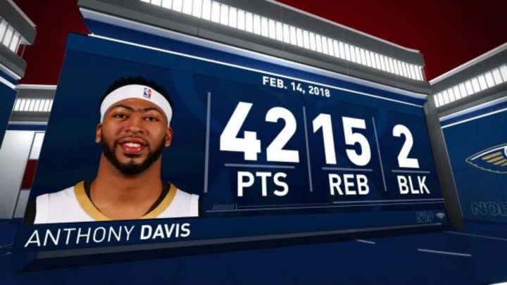 今日最佳球員- Anthony Davis (2月15日)