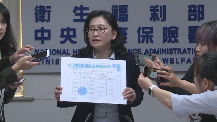 健保署公布105年度台灣主要148家醫院財報,在前5名之中,有3家醫院屬於長庚體系。攝影王彥鈞
