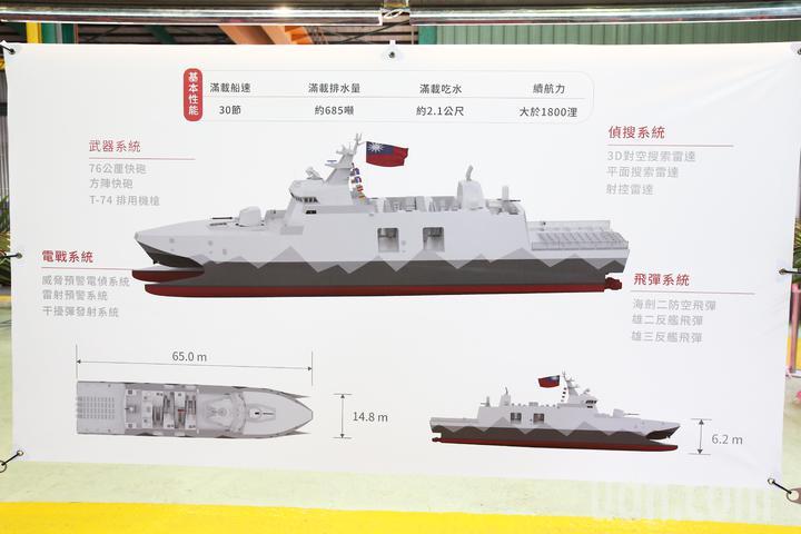 「海軍高效能艦艇後續艦首艦暨快速布雷艇首艇建造開工典禮」上午在蘇澳龍德造船舉行,量產的第一艘沱江級軍艦將於2021年交船,預計3艘沱江級軍艦114年完工。記者蘇健忠/翻攝