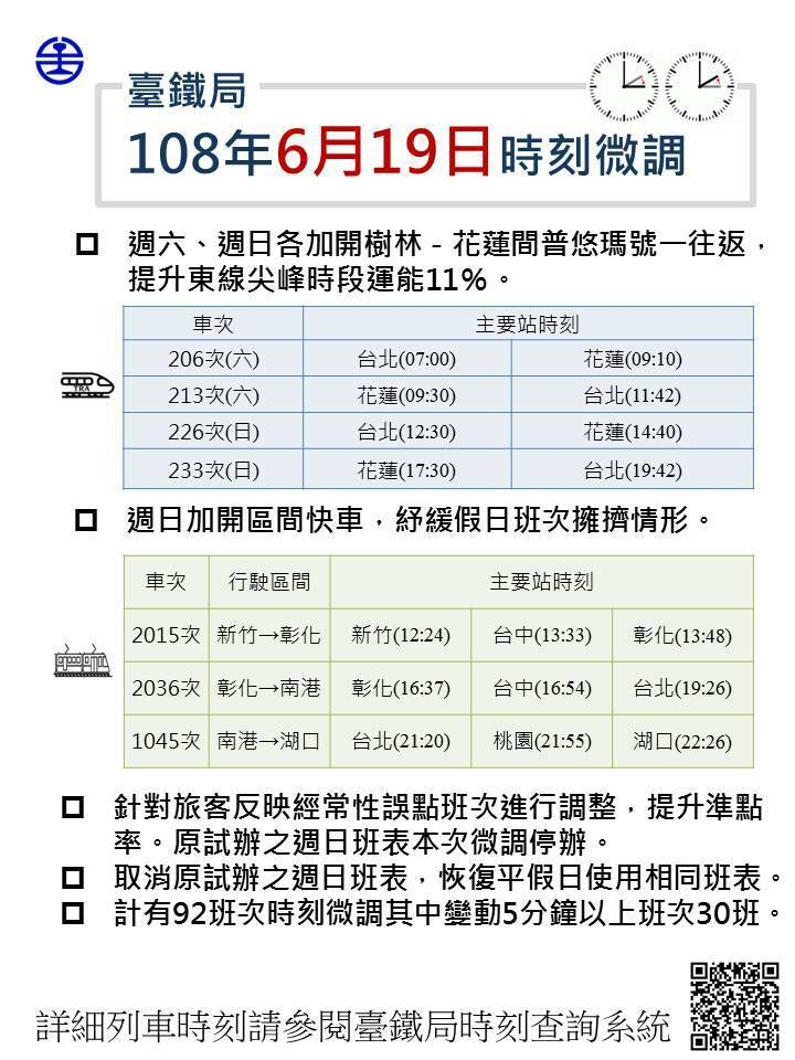 台鐵6月19日起小幅改點。圖/台鐵提供