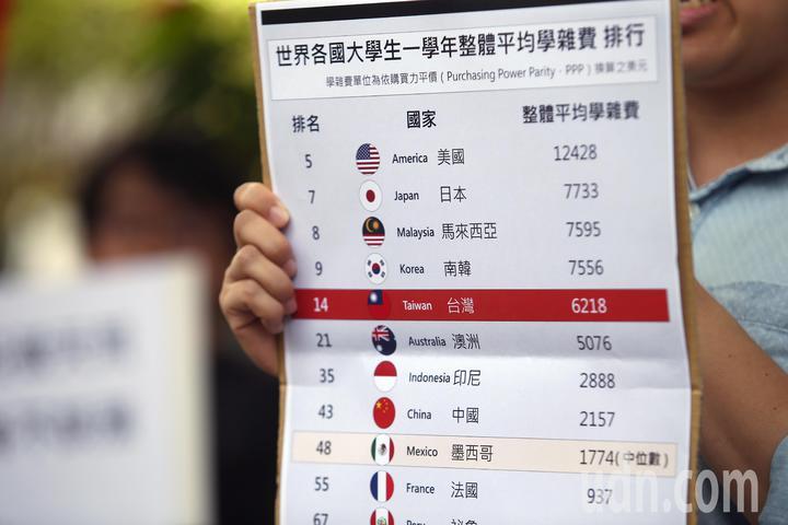 反教育商品化聯盟上午在教育部門口舉行記者會,指出台灣學費高居世界第十四位。記者蘇健忠/攝影