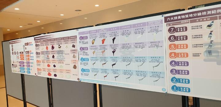 長庚科大、大學和長庚醫院接受政府委託制定臺灣飲食質地製備指引流程圖,為照顧吞嚥困難者找出優質的飲食標準。記者鄭國樑/攝影