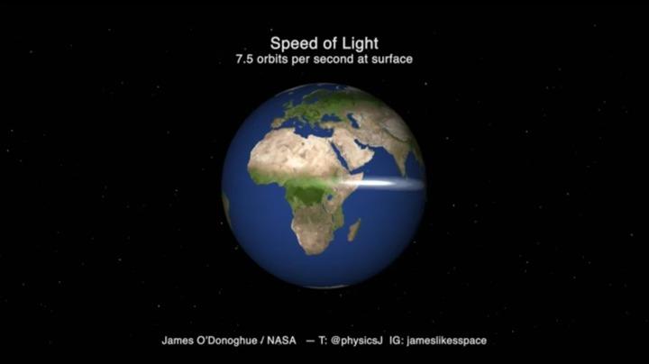 光速是任何實物(material object)在太空旅行能達到的最快速度,光的粒子「光子」(photon)在完全真空的傳播速度,可達秒速29萬9792公里。但若用這種速度往來地球與月球或火星之間,會一眨眼就到嗎?美國航太總署(NASA)行星科學家歐杜諾修(James O'Donoghue)自製多部科普動畫,帶觀眾實際感受光速的極限。YouTube/Dr James O'Donoghue