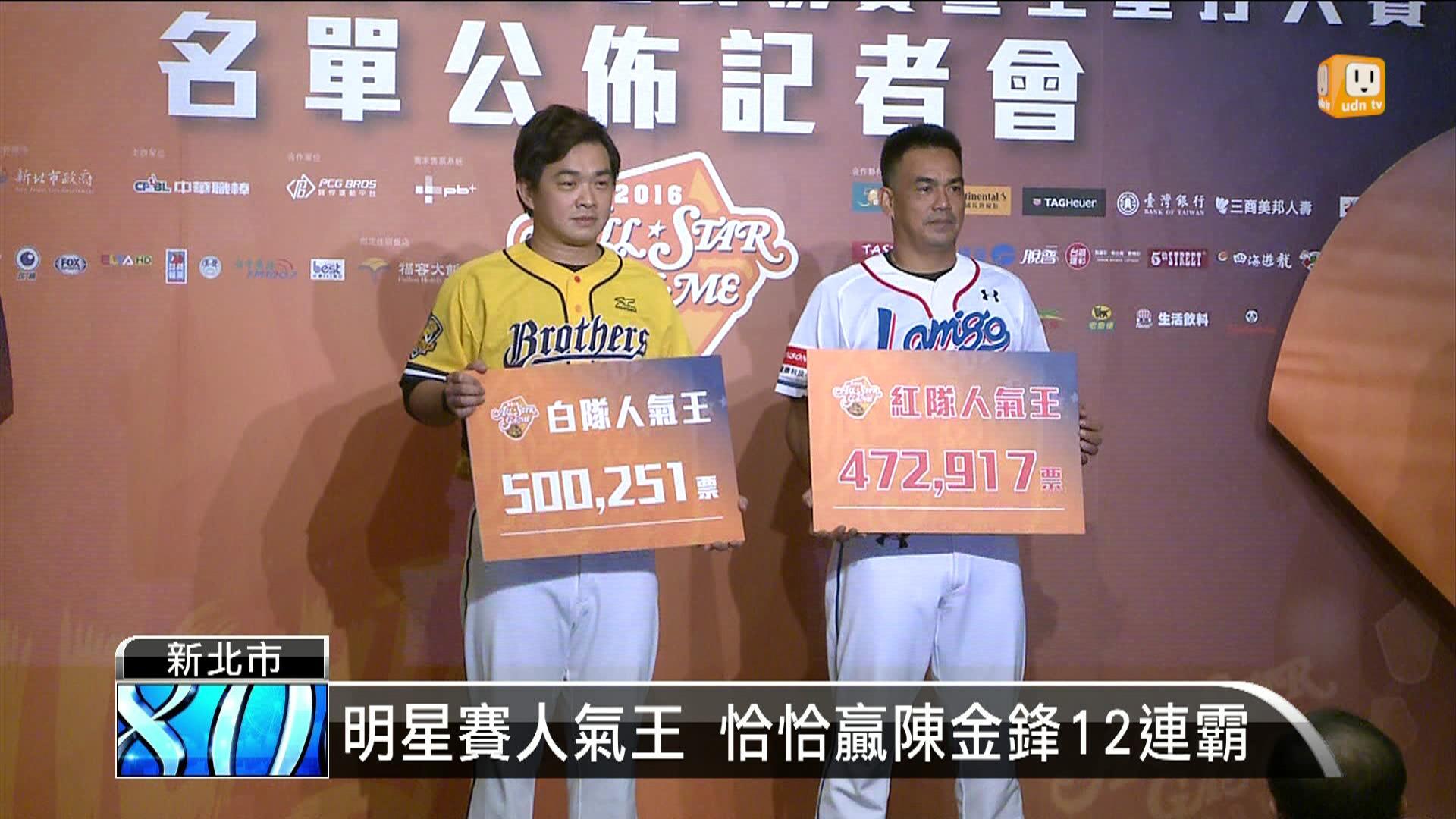 中華職棒明星賽 恰恰蟬聯人氣王